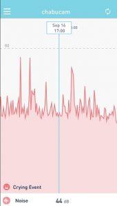 Lollipop Data Graph